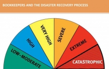 Edition 81 - Bookkeepers and the Disaster Recovery Process