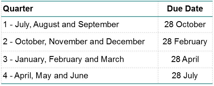 BAS Lodgement Dates General Public